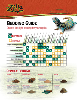 Zilla Reptile Bedding guide